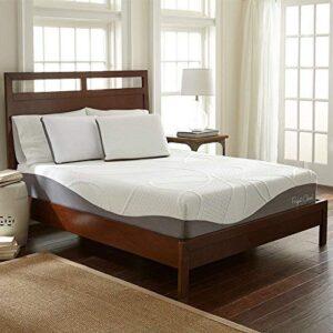 mattress for platform beds